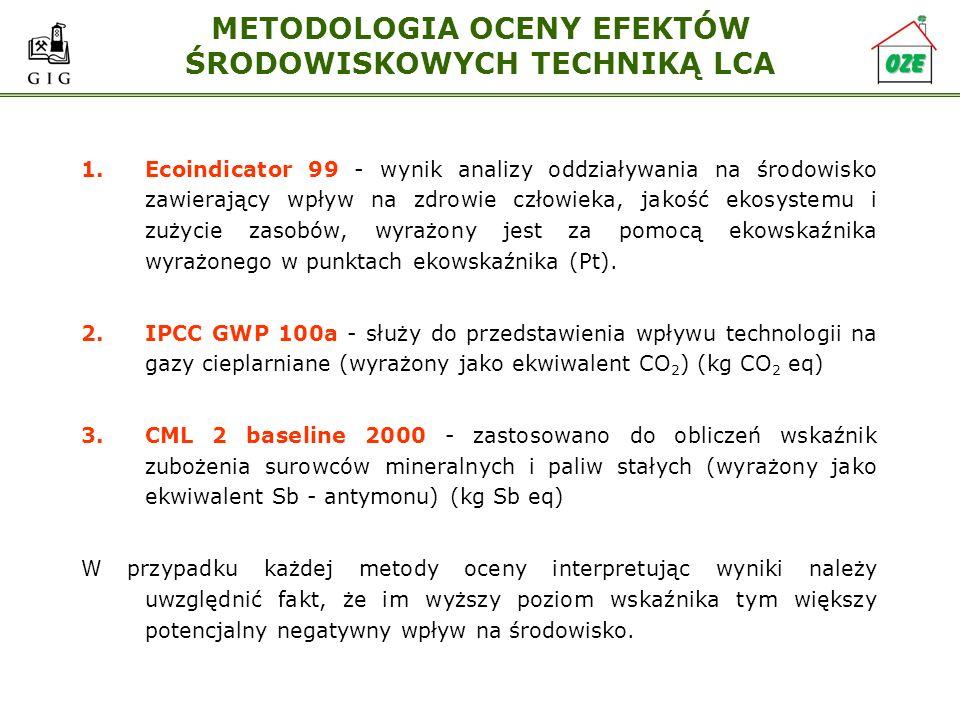 METODOLOGIA OCENY EFEKTÓW EKONOMICZNYCH TECHNIKĄ UNIDO i LCC metoda kosztów cyklu życia LCC (Life Cycle Costing) inne metody dyskontowe oceny efektywności ekonomicznej (UNIDO) Wybrano wskaźniki / metody: - wartości zaktualizowanej netto (Net Present Value - NPV) - wartości bieżącej netto (Net Present Value Ratio – NPVR) - zdyskontowanego okresu zwrotu (Discount Payback Period - DPP) - wewnętrznej stopy zwrotu (Internal Rate of Return - IRR) - wskaźnik zyskowności lub opłacalności (Profitability Index - PI) - LCC - wskaźnik kosztów cyklu życia Dokonano wyboru następujących metod oceny efektów ekonomicznych substytucji konwencjonalnych źródeł energii przez OŹE: