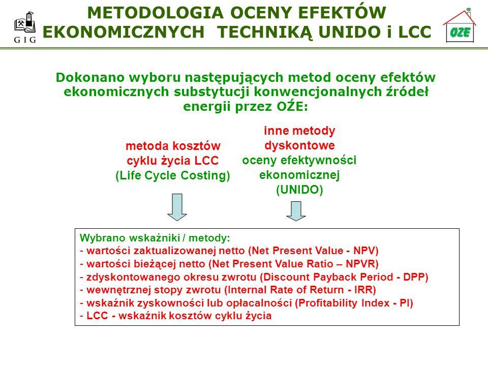 METODOLOGIA OCENY EFEKTÓW EKONOMICZNYCH TECHNIKĄ UNIDO i LCC metoda kosztów cyklu życia LCC (Life Cycle Costing) inne metody dyskontowe oceny efektywn