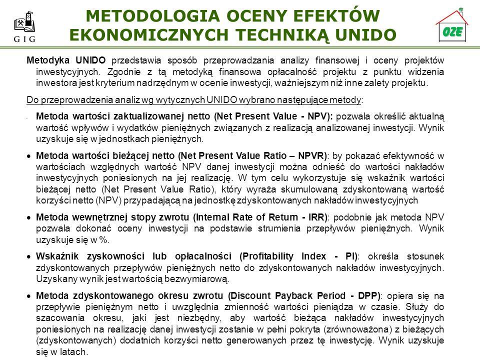METODOLOGIA OCENY EFEKTÓW EKONOMICZNYCH TECHNIKĄ UNIDO Metodyka UNIDO przedstawia sposób przeprowadzania analizy finansowej i oceny projektów inwestyc