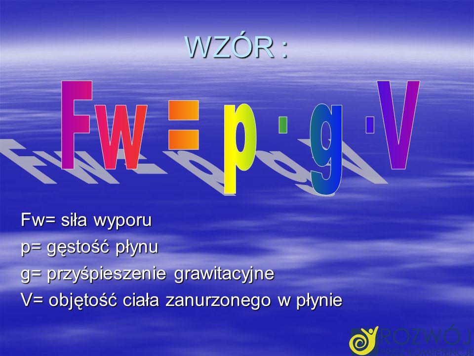 WZÓR : Fw= siła wyporu p= gęstość płynu g= przyśpieszenie grawitacyjne V= objętość ciała zanurzonego w płynie