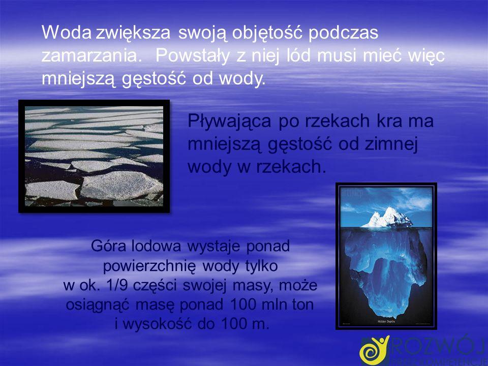 Góra lodowa wystaje ponad powierzchnię wody tylko w ok.
