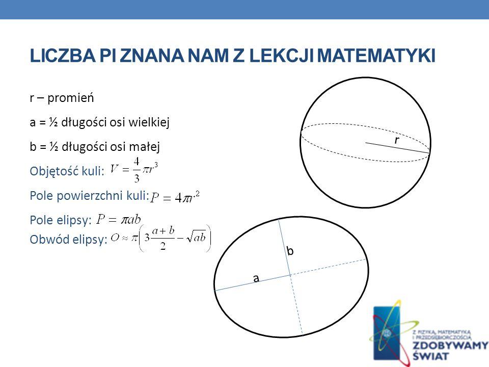 LICZBA PI ZNANA NAM Z LEKCJI MATEMATYKI r – promień a = ½ długości osi wielkiej b = ½ długości osi małej Objętość kuli: Pole powierzchni kuli: Pole elipsy: Obwód elipsy: r b a