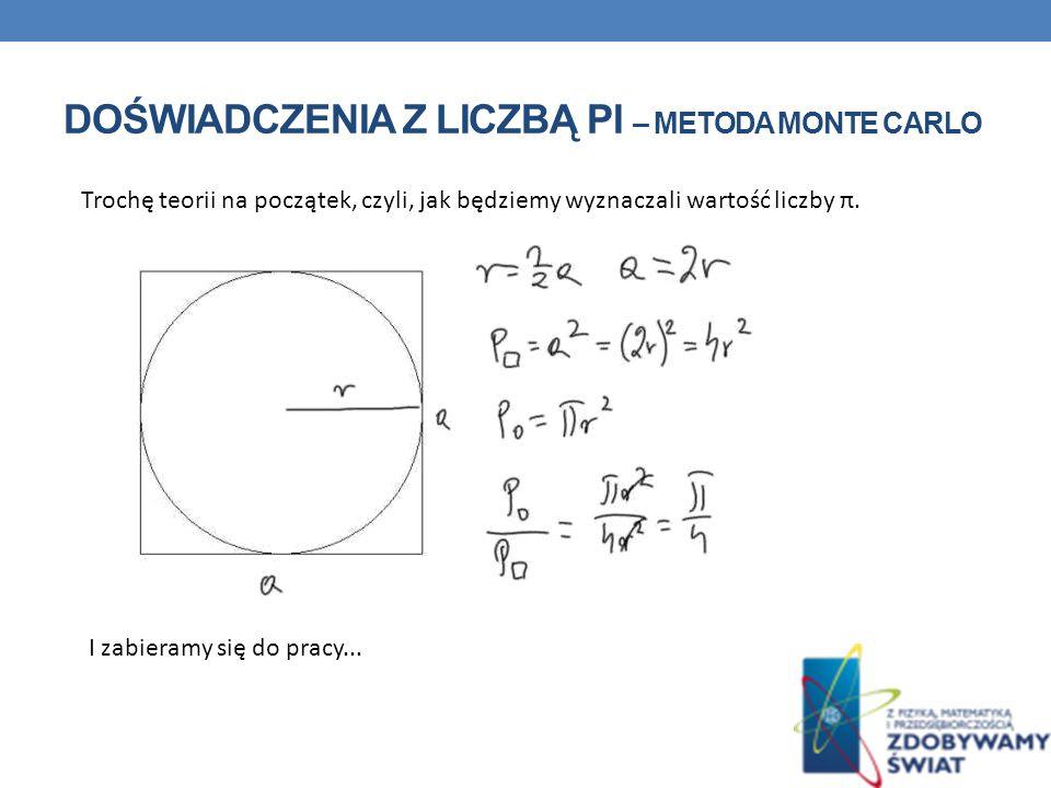 DOŚWIADCZENIA Z LICZBĄ PI – METODA MONTE CARLO Trochę teorii na początek, czyli, jak będziemy wyznaczali wartość liczby π. I zabieramy się do pracy...