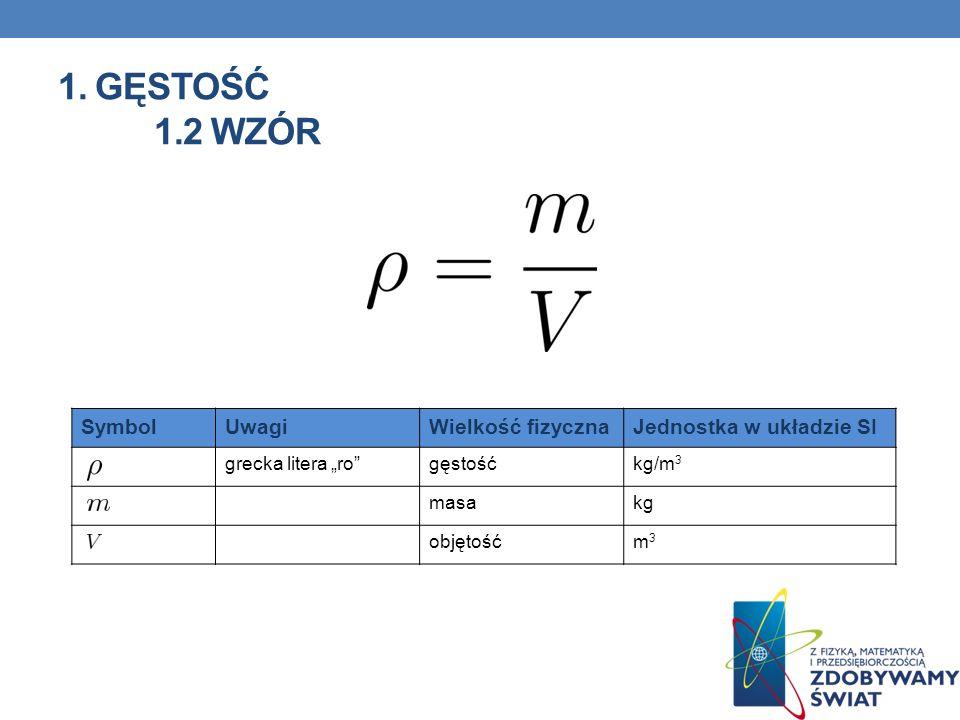 1. GĘSTOŚĆ 1.2 WZÓR SymbolUwagiWielkość fizycznaJednostka w układzie SI grecka litera rogęstośćkg/m 3 masakg objętośćm3m3