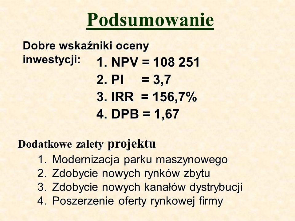 Podsumowanie 1.NPV = 108 251 2.PI = 3,7 3.IRR = 156,7% 4.DPB = 1,67 1.Modernizacja parku maszynowego 1.Modernizacja parku maszynowego 2.Zdobycie nowyc