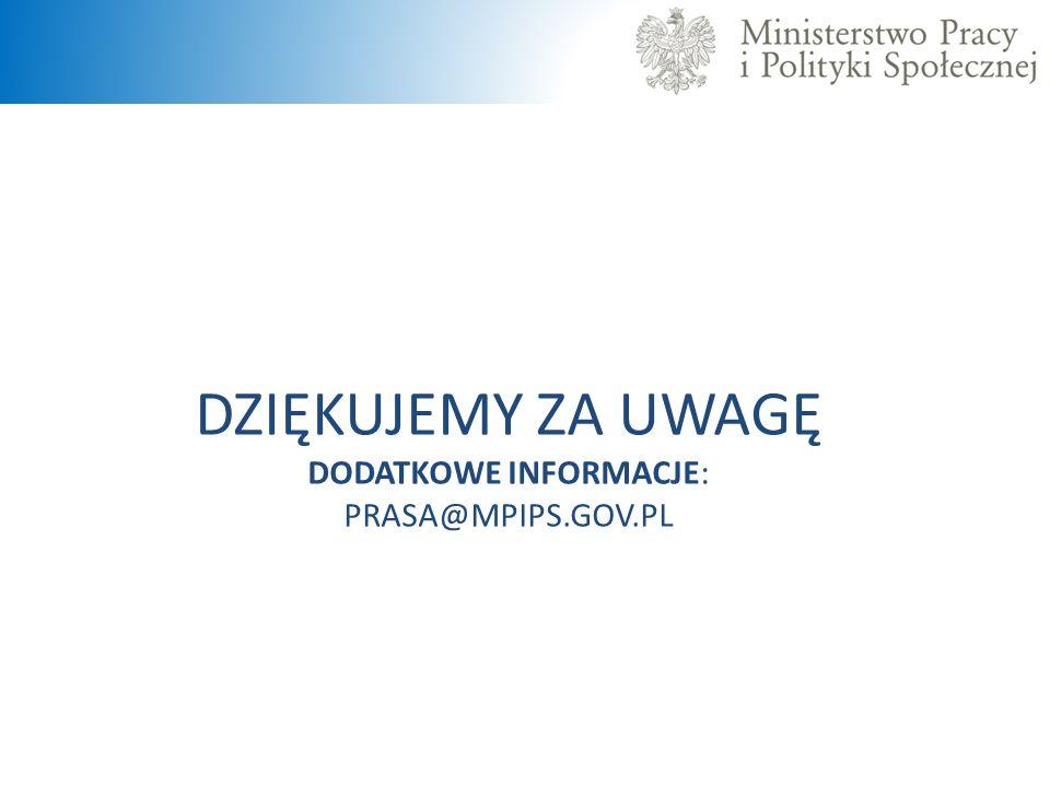 DZIĘKUJEMY ZA UWAGĘ DODATKOWE INFORMACJE: PRASA@MPIPS.GOV.PL