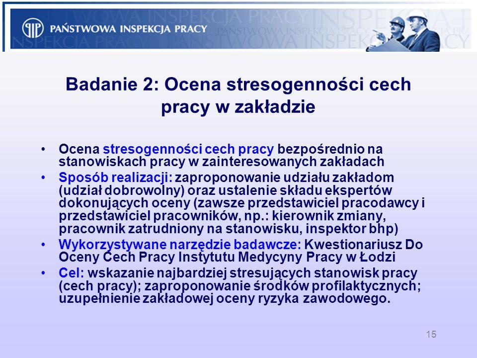 15 Badanie 2: Ocena stresogenności cech pracy w zakładzie Ocena stresogenności cech pracy bezpośrednio na stanowiskach pracy w zainteresowanych zakład