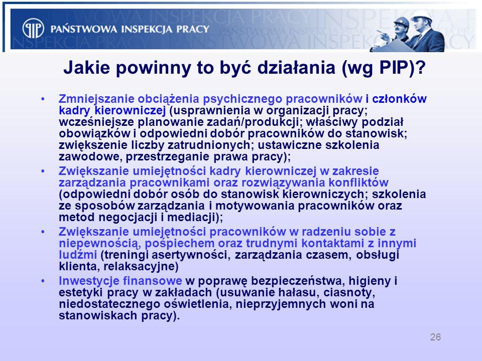 26 Jakie powinny to być działania (wg PIP)? Zmniejszanie obciążenia psychicznego pracowników i członków kadry kierowniczej (usprawnienia w organizacji