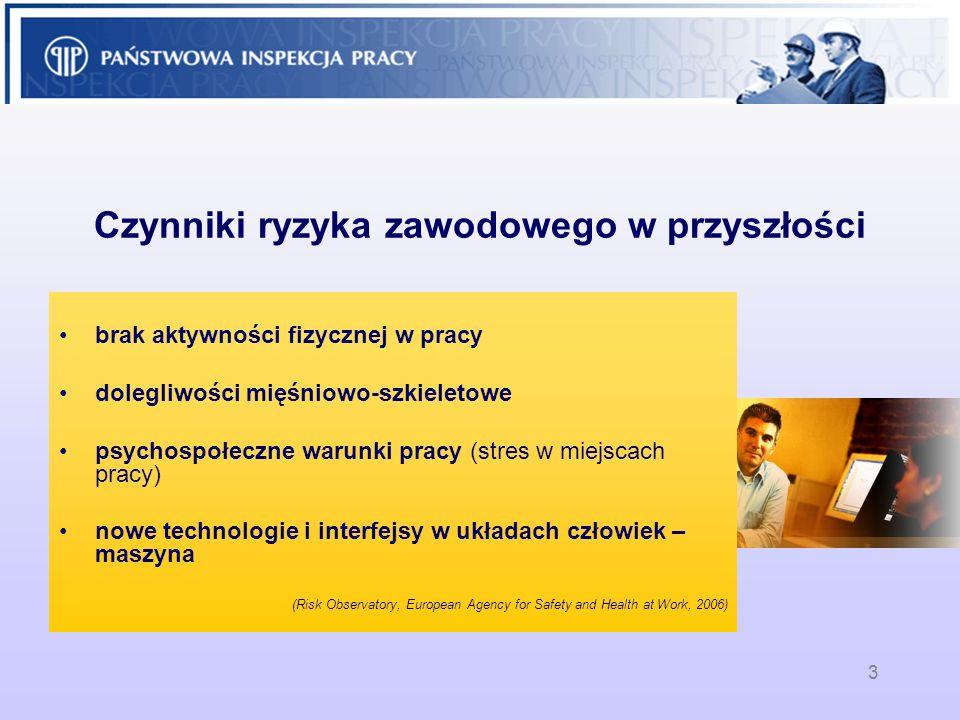 4 Stan psychofizyczny pracownika jako przyczyna wypadku przy pracy (dane PIP za 2005 r.