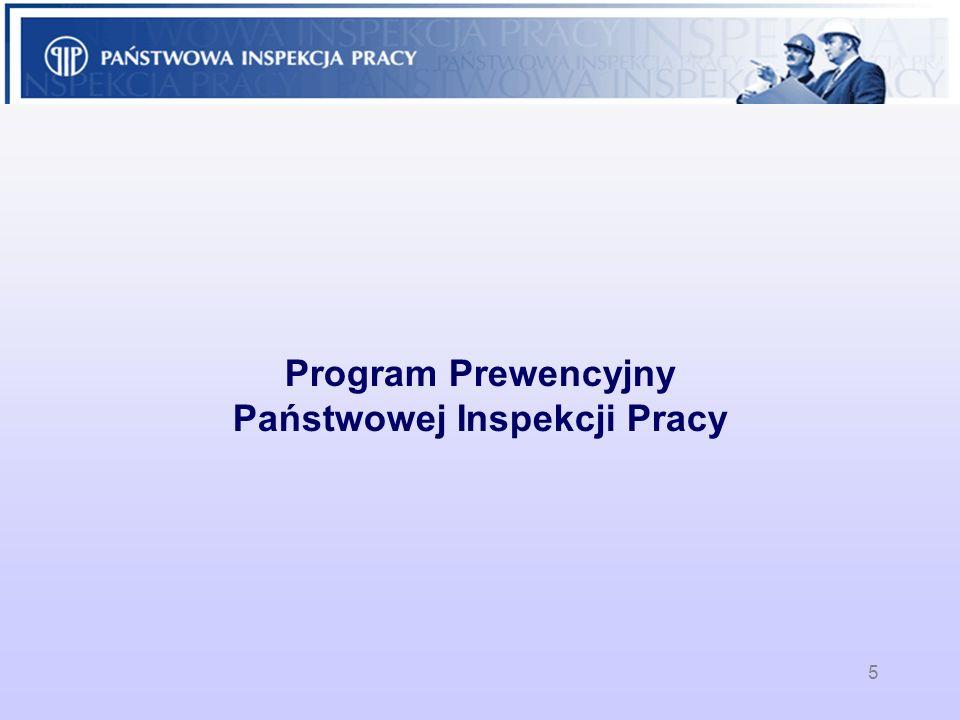 6 Program PIP Grupa docelowa: pracodawcy i pracownicy Miejsce: cały kraj Czas trwania: kwiecień 2006 r.