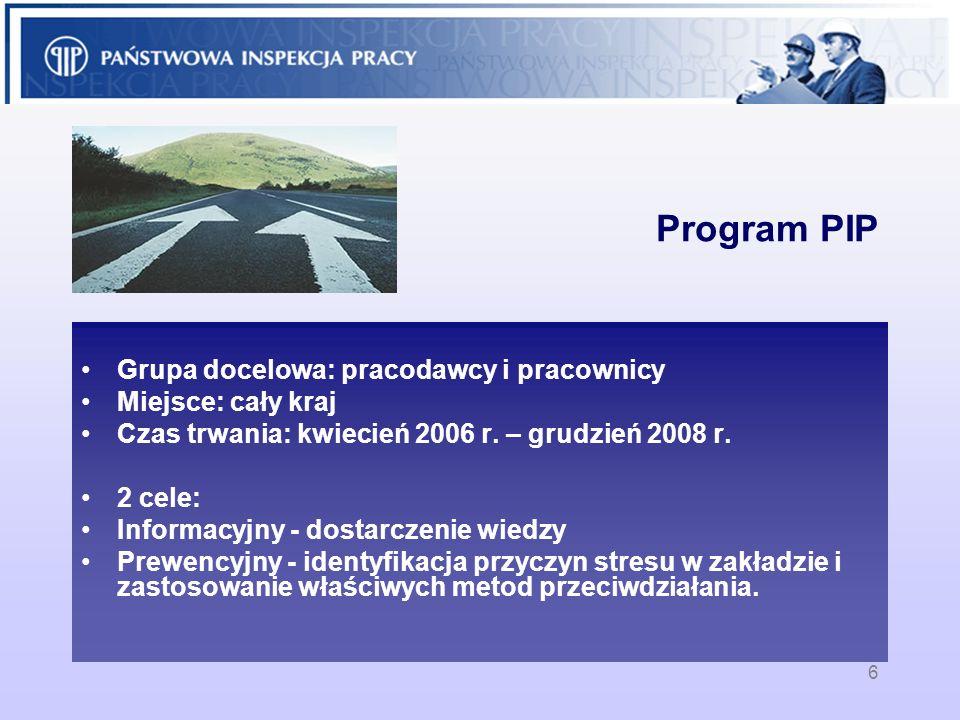 6 Program PIP Grupa docelowa: pracodawcy i pracownicy Miejsce: cały kraj Czas trwania: kwiecień 2006 r. – grudzień 2008 r. 2 cele: Informacyjny - dost