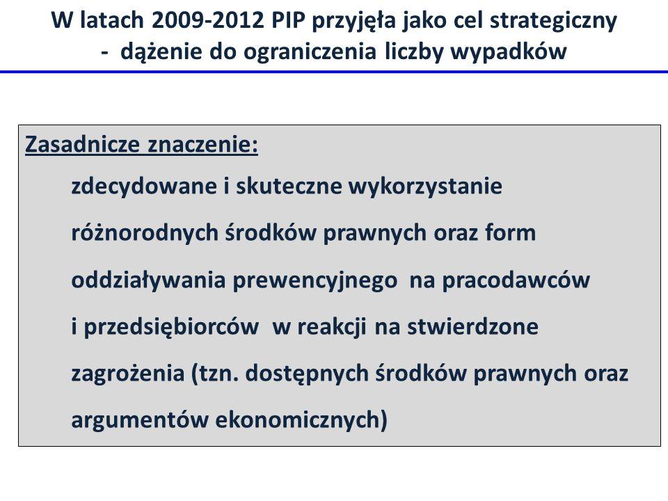 W latach 2009-2012 PIP przyjęła jako cel strategiczny - dążenie do ograniczenia liczby wypadków Zasadnicze znaczenie: zdecydowane i skuteczne wykorzystanie różnorodnych środków prawnych oraz form oddziaływania prewencyjnego na pracodawców i przedsiębiorców w reakcji na stwierdzone zagrożenia (tzn.