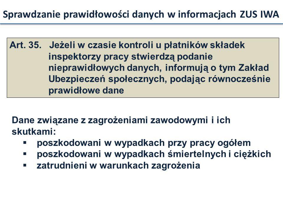 Sprawdzanie prawidłowości danych w informacjach ZUS IWA Art. 35. Jeżeli w czasie kontroli u płatników składek inspektorzy pracy stwierdzą podanie niep