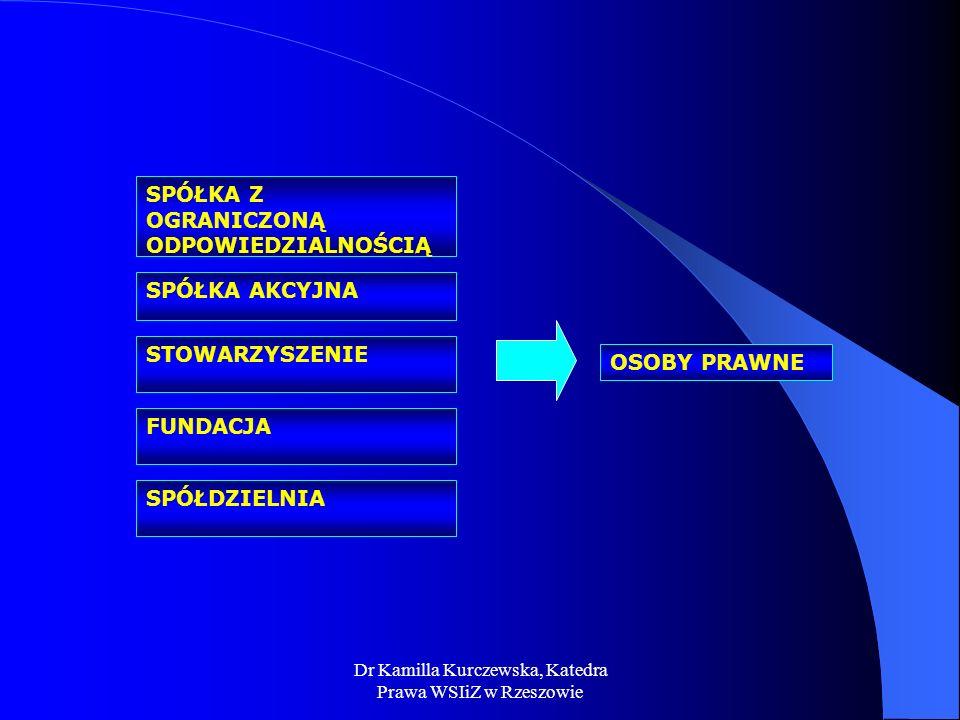 Dr Kamilla Kurczewska, Katedra Prawa WSIiZ w Rzeszowie SPÓŁKA Z OGRANICZONĄ ODPOWIEDZIALNOŚCIĄ STOWARZYSZENIE FUNDACJA SPÓŁKA AKCYJNA SPÓŁDZIELNIA OSO