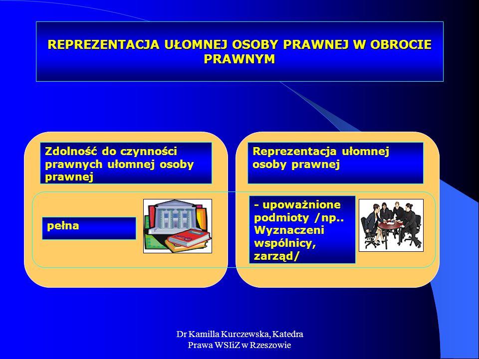 Dr Kamilla Kurczewska, Katedra Prawa WSIiZ w Rzeszowie REPREZENTACJA UŁOMNEJ OSOBY PRAWNEJ W OBROCIE PRAWNYM Zdolność do czynności prawnych ułomnej os