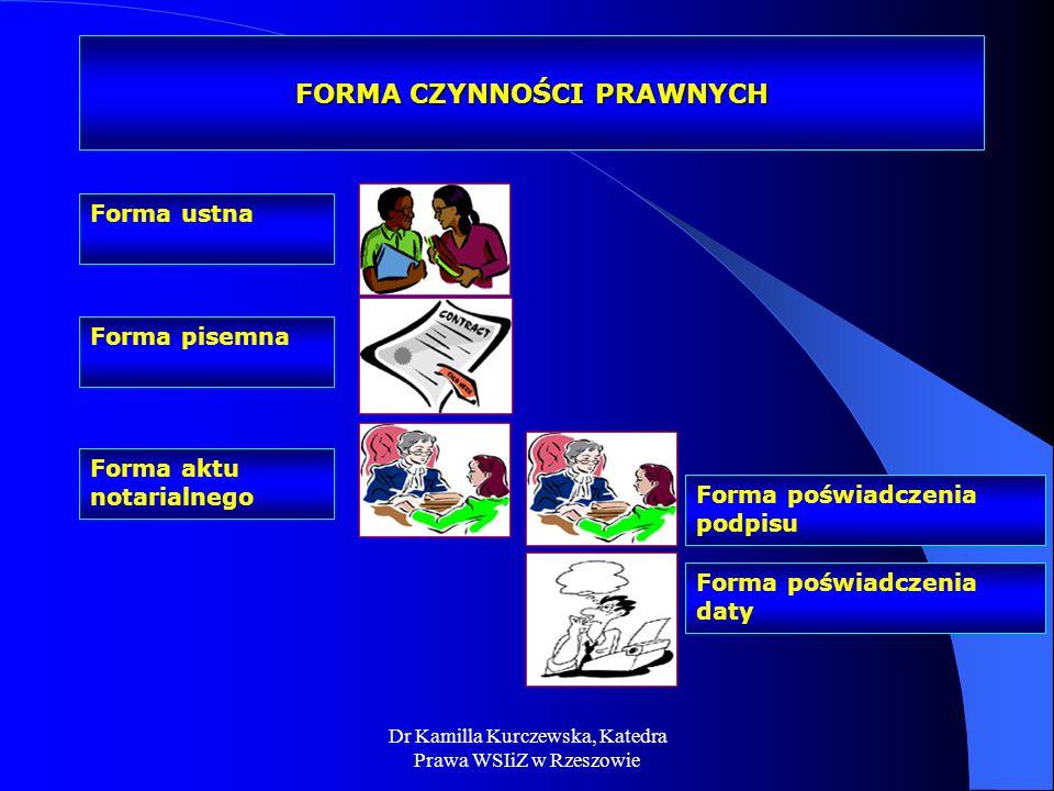 Dr Kamilla Kurczewska, Katedra Prawa WSIiZ w Rzeszowie FORMA CZYNNOŚCI PRAWNYCH Forma ustna Forma pisemna Forma aktu notarialnego Forma poświadczenia