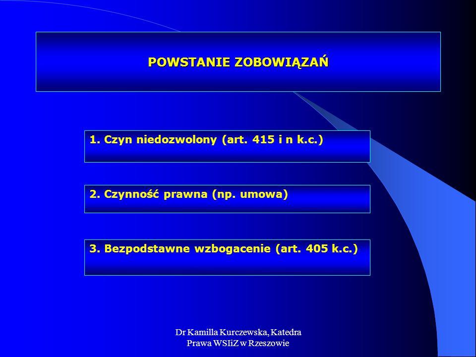 Dr Kamilla Kurczewska, Katedra Prawa WSIiZ w Rzeszowie POWSTANIE ZOBOWIĄZAŃ 1. Czyn niedozwolony (art. 415 i n k.c.) 2. Czynność prawna (np. umowa) 3.