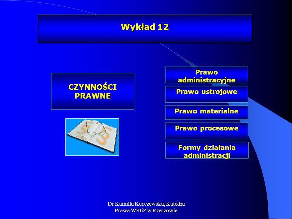 Dr Kamilla Kurczewska, Katedra Prawa WSIiZ w Rzeszowie Wykład 12 CZYNNOŚCI PRAWNE Prawo procesowe Prawo administracyjne Prawo materialne Prawo ustrojo