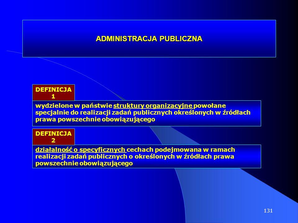 ADMINISTRACJA PUBLICZNA wydzielone w państwie struktury organizacyjne powołane specjalnie do realizacji zadań publicznych określonych w źródłach prawa