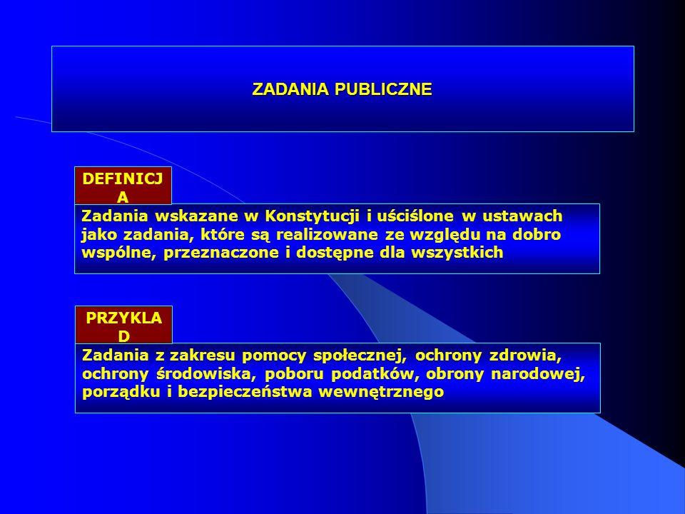 ZADANIA PUBLICZNE Zadania wskazane w Konstytucji i uściślone w ustawach jako zadania, które są realizowane ze względu na dobro wspólne, przeznaczone i