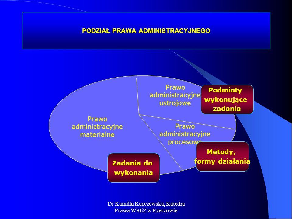 PODZIAŁ PRAWA ADMINISTRACYJNEGO Prawo administracyjne materialne Prawo administracyjne ustrojowe Prawo administracyjne procesowe Metody, formy działan