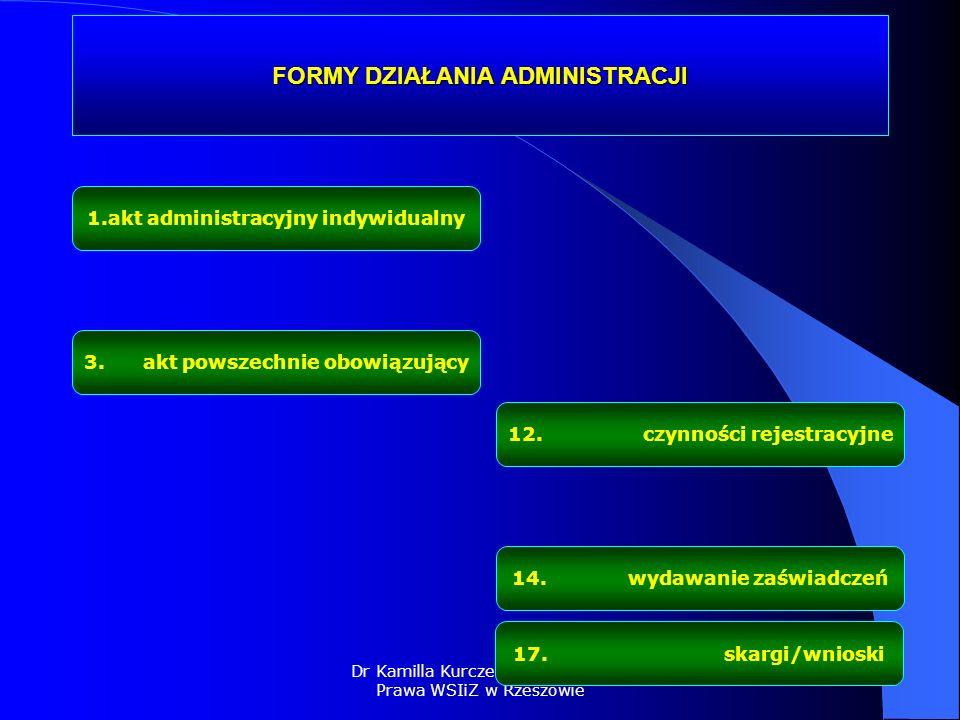FORMY DZIAŁANIA ADMINISTRACJI 1.akt administracyjny indywidualny 3. akt powszechnie obowiązujący 12. czynności rejestracyjne 14. wydawanie zaświadczeń