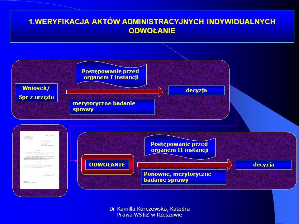 1.WERYFIKACJA AKTÓW ADMINISTRACYJNYCH INDYWIDUALNYCH ODWOŁANIE Ponowne, merytoryczne badanie sprawy Postępowanie przed organem II instancji decyzja Wn
