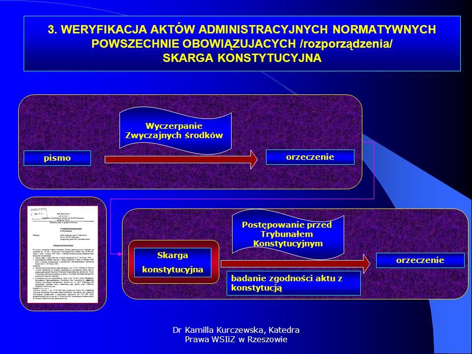 3. WERYFIKACJA AKTÓW ADMINISTRACYJNYCH NORMATYWNYCH POWSZECHNIE OBOWIĄZUJACYCH /rozporządzenia/ SKARGA KONSTYTUCYJNA orzeczenie pismo Wyczerpanie Zwyc