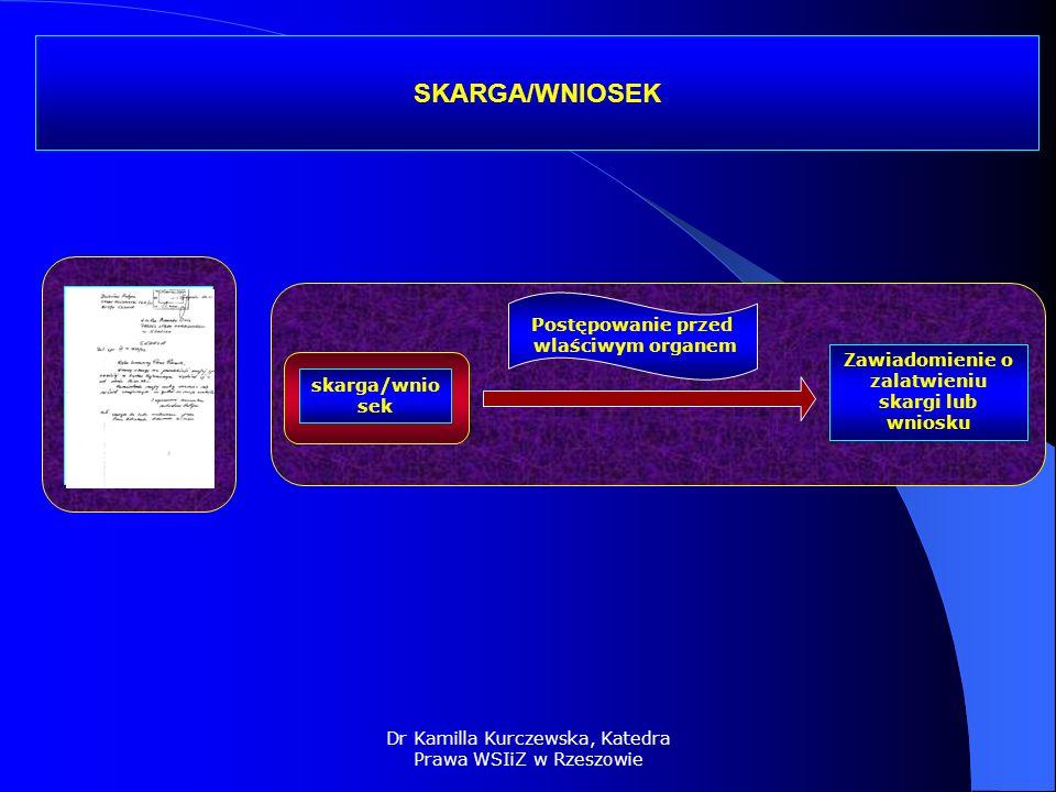 SKARGA/WNIOSEK Postępowanie przed wlaściwym organem Zawiadomienie o zalatwieniu skargi lub wniosku skarga/wnio sek Dr Kamilla Kurczewska, Katedra Praw