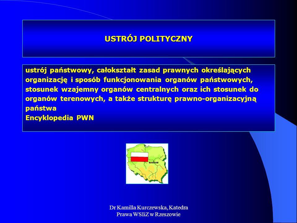Dr Kamilla Kurczewska, Katedra Prawa WSIiZ w Rzeszowie USTRÓJ POLITYCZNY ustrój państwowy, całokształt zasad prawnych określających organizację i spos