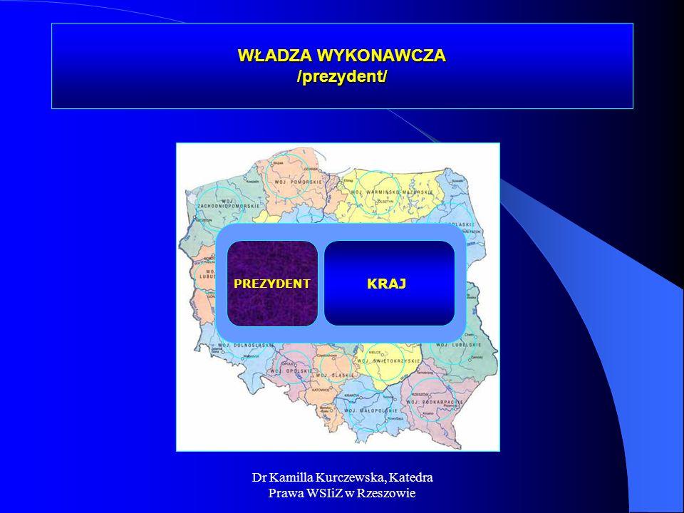 Dr Kamilla Kurczewska, Katedra Prawa WSIiZ w Rzeszowie WŁADZA WYKONAWCZA /prezydent/ KRAJ PREZYDENT