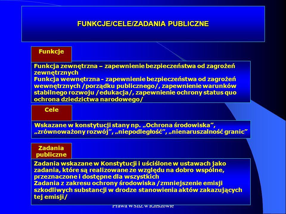 Dr Kamilla Kurczewska, Katedra Prawa WSIiZ w Rzeszowie FUNKCJE/CELE/ZADANIA PUBLICZNE Funkcja zewnętrzna – zapewnienie bezpieczeństwa od zagrożeń zewn