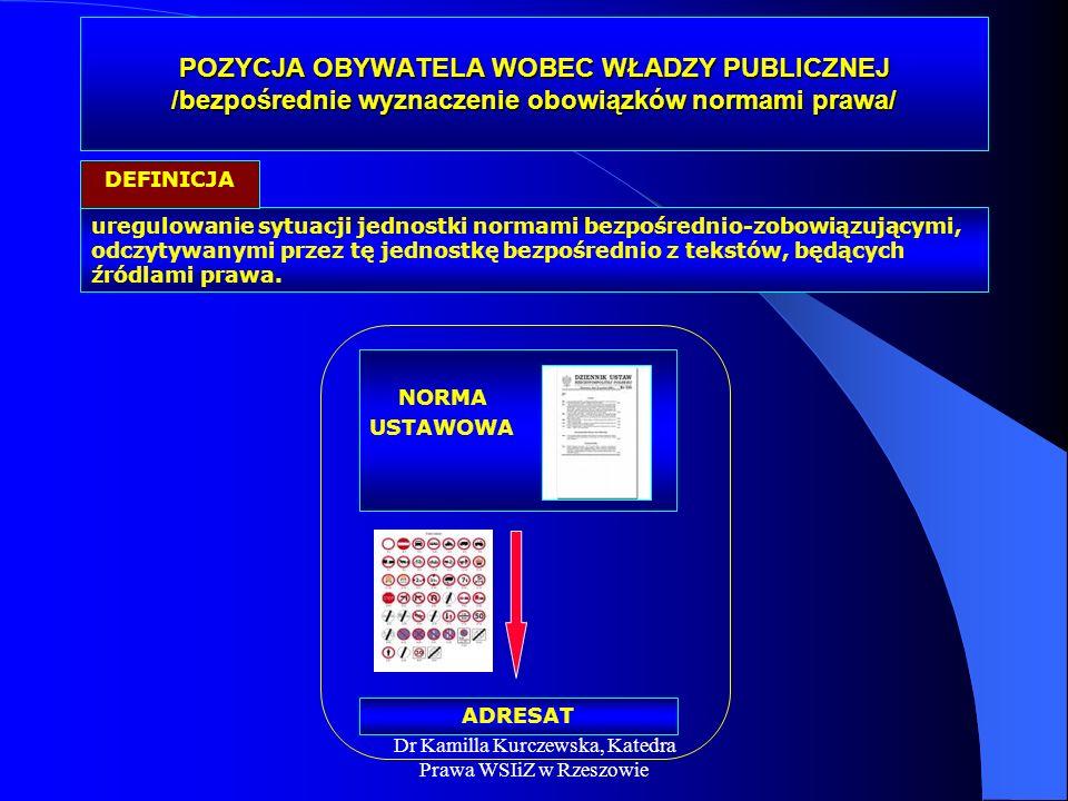 Dr Kamilla Kurczewska, Katedra Prawa WSIiZ w Rzeszowie POZYCJA OBYWATELA WOBEC WŁADZY PUBLICZNEJ /bezpośrednie wyznaczenie obowiązków normami prawa/ u