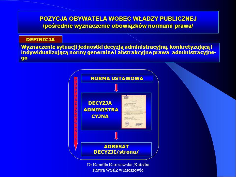 Dr Kamilla Kurczewska, Katedra Prawa WSIiZ w Rzeszowie POZYCJA OBYWATELA WOBEC WŁADZY PUBLICZNEJ /pośrednie wyznaczenie obowiązków normami prawa/ Wyzn