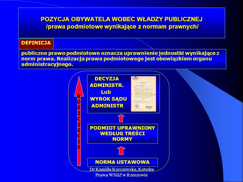 Dr Kamilla Kurczewska, Katedra Prawa WSIiZ w Rzeszowie POZYCJA OBYWATELA WOBEC WŁADZY PUBLICZNEJ /prawa podmiotowe wynikające z normam prawnych/ publi