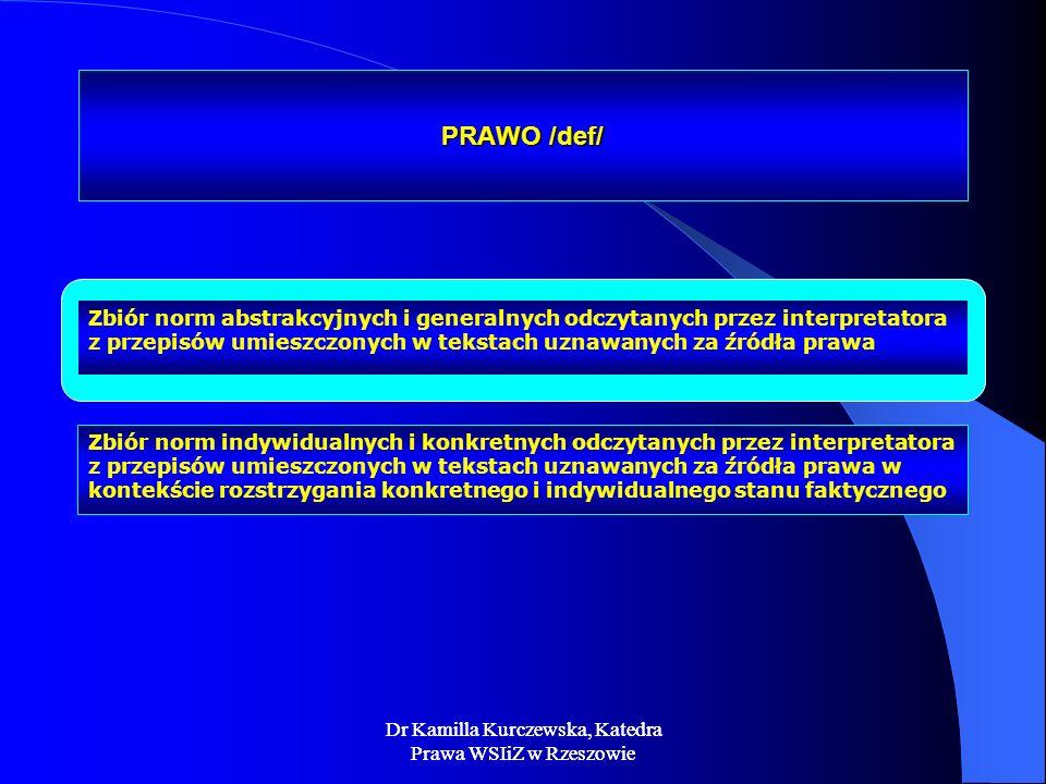 Dr Kamilla Kurczewska, Katedra Prawa WSIiZ w Rzeszowie PRAWO /def/ Zbiór norm indywidualnych i konkretnych odczytanych przez interpretatora z przepisó