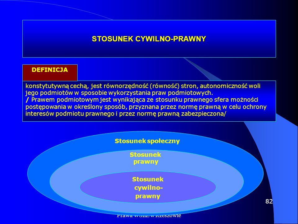 Dr Kamilla Kurczewska, Katedra Prawa WSIiZ w Rzeszowie STOSUNEK CYWILNO-PRAWNY konstytutywną cechą, jest równorzędność (równość) stron, autonomiczność