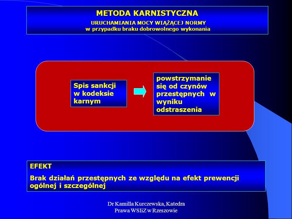 Dr Kamilla Kurczewska, Katedra Prawa WSIiZ w Rzeszowie METODA KARNISTYCZNA URUCHAMIANIA MOCY WIĄŻĄCEJ NORMY w przypadku braku dobrowolnego wykonania S