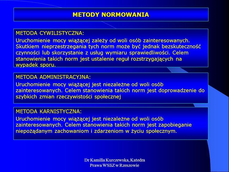Dr Kamilla Kurczewska, Katedra Prawa WSIiZ w Rzeszowie METODY NORMOWANIA METODA ADMINISTRACYJNA: Uruchomienie mocy wiążącej jest niezależne od woli os