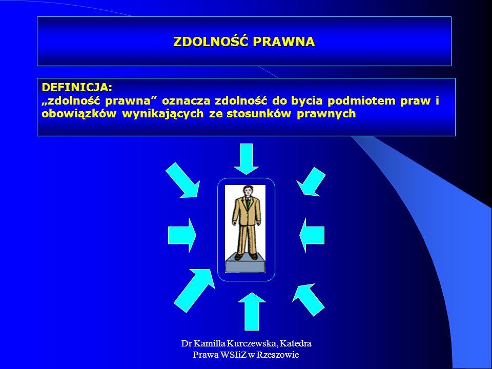 Dr Kamilla Kurczewska, Katedra Prawa WSIiZ w Rzeszowie ZDOLNOŚĆ PRAWNA DEFINICJA: zdolność prawna oznacza zdolność do bycia podmiotem praw i obowiązkó