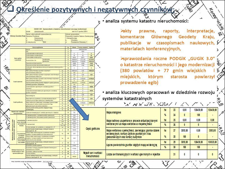 Określenie pozytywnych i negatywnych czynników: analiza systemu katastru nieruchomości: akty prawne, raporty, interpretacje, komentarze Głównego Geode