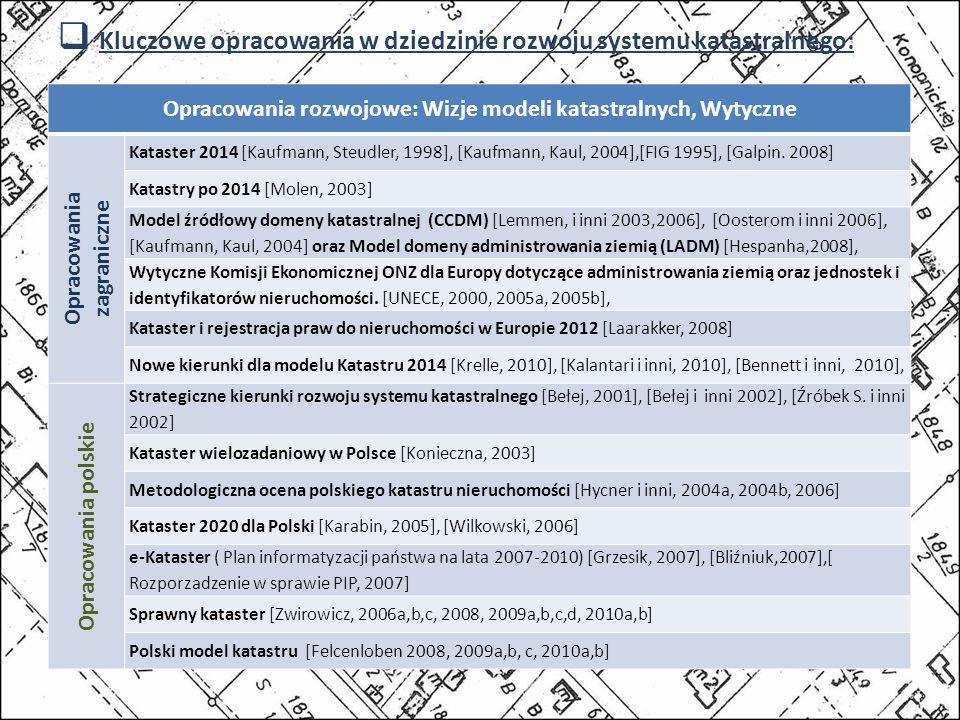 Kluczowe opracowania w dziedzinie rozwoju systemu katastralnego: Opracowania rozwojowe: Wizje modeli katastralnych, Wytyczne Opracowania zagraniczne K