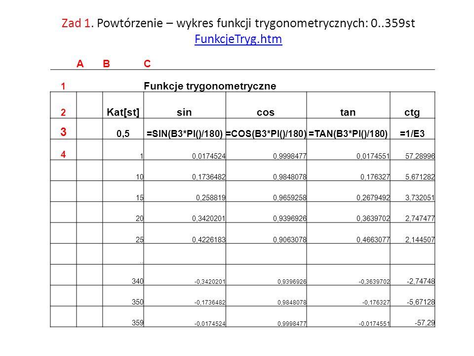 Zad 1. Powtórzenie – wykres funkcji trygonometrycznych: 0..359st FunkcjeTryg.htm FunkcjeTryg.htm ABC 1 Funkcje trygonometryczne 2 Kat[st]sincostanctg