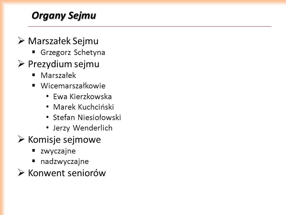 Organy Sejmu Marszałek Sejmu Grzegorz Schetyna Prezydium sejmu Marszałek Wicemarszałkowie Ewa Kierzkowska Marek Kuchciński Stefan Niesiołowski Jerzy W