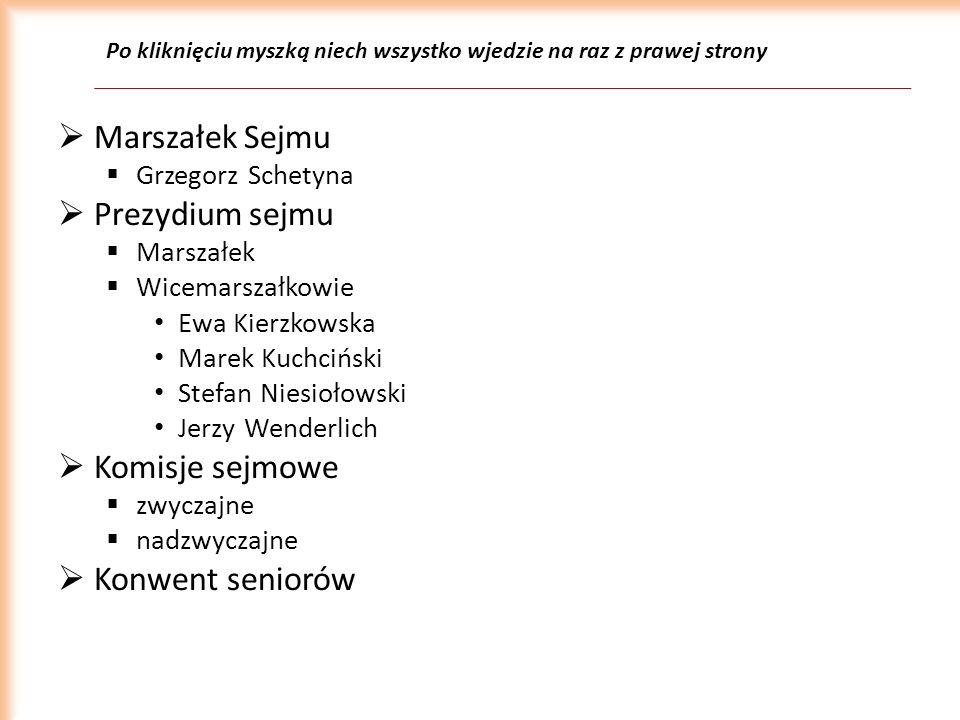 Po kliknięciu myszką niech wszystko wjedzie na raz z prawej strony Marszałek Sejmu Grzegorz Schetyna Prezydium sejmu Marszałek Wicemarszałkowie Ewa Ki