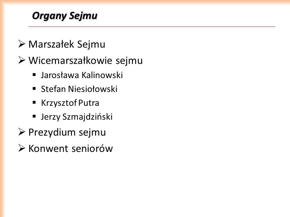 Organy Sejmu Marszałek Sejmu Wicemarszałkowie sejmu Jarosława Kalinowski Stefan Niesiołowski Krzysztof Putra Jerzy Szmajdziński Prezydium sejmu Konwen
