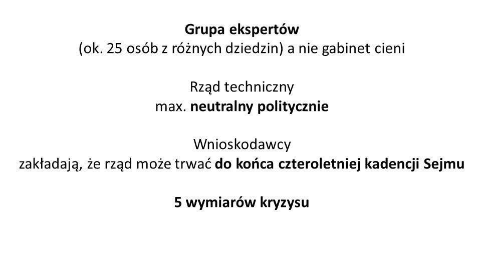 Grupa ekspertów (ok. 25 osób z różnych dziedzin) a nie gabinet cieni Rząd techniczny max.