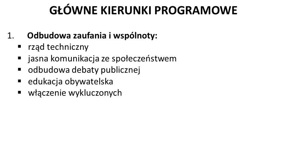 GŁÓWNE KIERUNKI PROGRAMOWE 1.