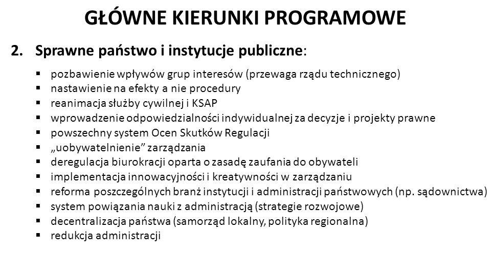 GŁÓWNE KIERUNKI PROGRAMOWE 3.Praca i gospodarka Pakt społeczny (m.in.