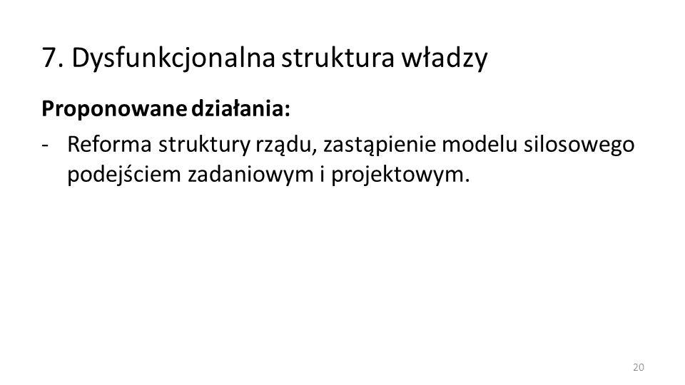 7. Dysfunkcjonalna struktura władzy Proponowane działania: -Reforma struktury rządu, zastąpienie modelu silosowego podejściem zadaniowym i projektowym